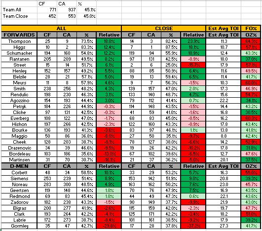 01_22_16 player summary