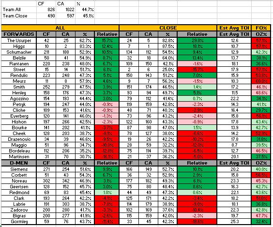 1_25_16 Player Summary