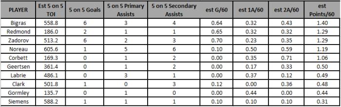 defense points_60 1_25_16