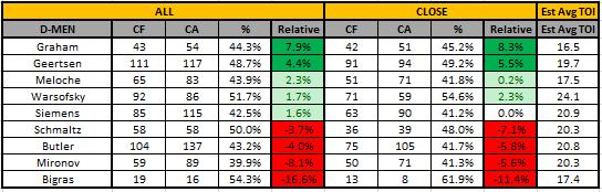 01_31 season defenders